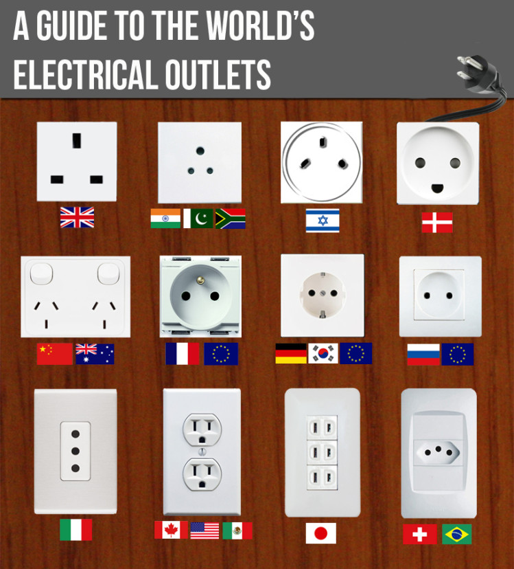 http://www.sethetlise.com/wp-content/uploads/2011/12/outlets.jpg